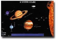 Le système solaire: série Alpha