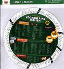La roue du vocabulaire italien