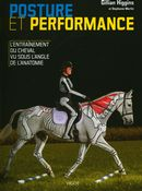 Posture et performance N.E.