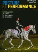 Posture et performance N.E.