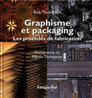 Graphisme et packaging : Les procédés de fabrication