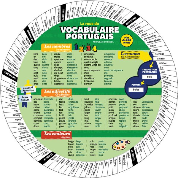 La roue du vocabulaire portugais - version Brésil