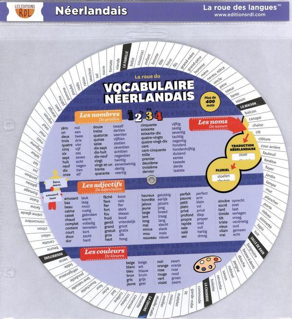 La roue du vocabulaire néerlandais