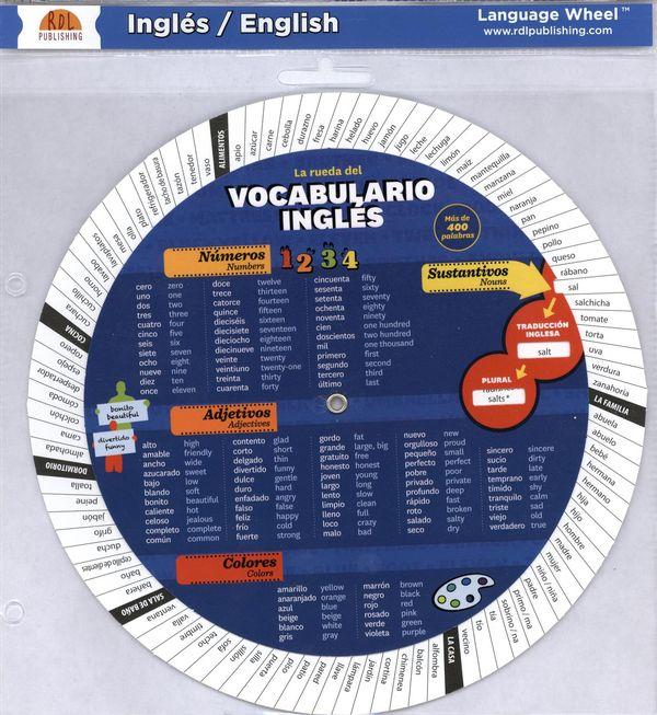 La rueda del vocabulario inglés