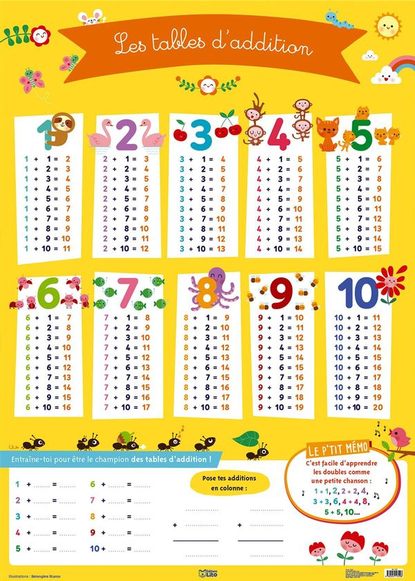 Les tables d'addition (poster)